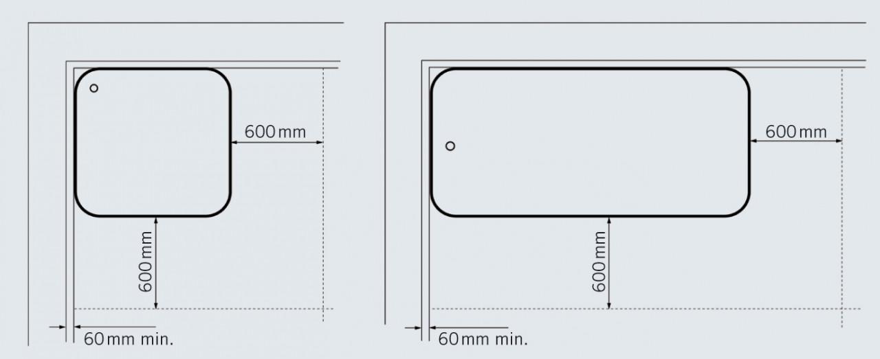 Elektroinstallation Badezimmer Schutzbereich