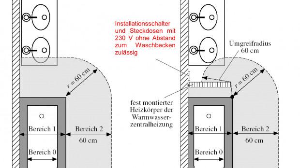 Steckdosen In Der Nahe Des Waschbeckens Elektro Net